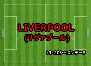 リヴァプールの19-20シーズンのクラブ情報のアイキャッチ画像