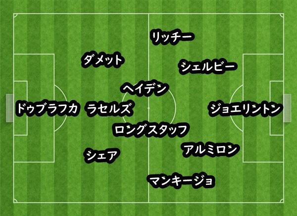19-20シーズンのニューカッスルの開幕戦のメンバー