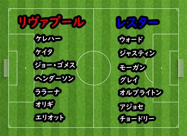 19-20プレミアリーグのリヴァプールvsレスターの両クラブのベンチメンバー