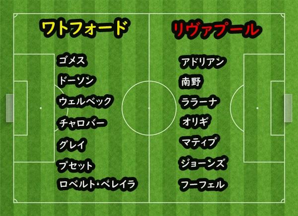19-20プレミアリーグワトフォードvsリヴァプールの両クラブのベンチメンバー